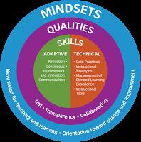 mindsetgraphic